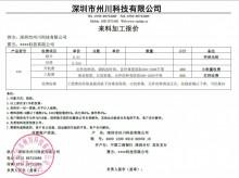 深圳SMT贴片加工