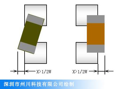 深圳州川科技解读专业PCB贴片加工外观检验标准